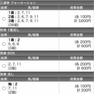 【9番勝負】第4回石川ダービー予想