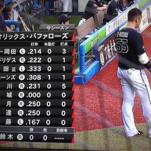 【テレビ観戦】6/24ロッテーオリックス