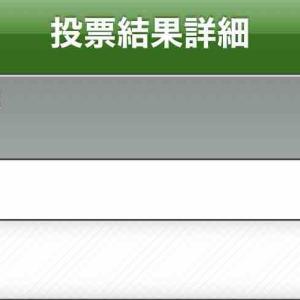 【秋のG19番勝負】第二戦マイルCS