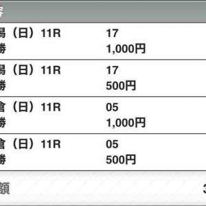 【重賞チャレンジ2021】新潟記念•小倉2歳S