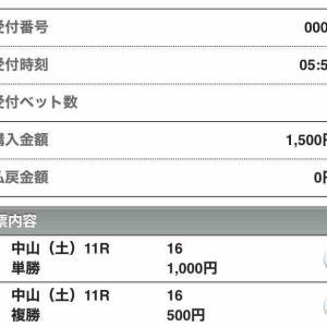 【重賞チャレンジ】紫苑ステークス