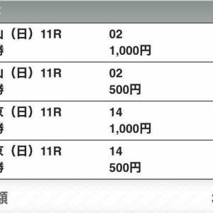 【重賞チャレンジ】京成杯AH•セントウルS