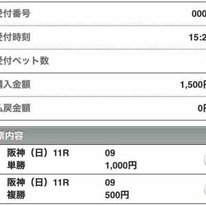 【重賞チャレンジ2021】絶不調な二人が予想する菊花賞