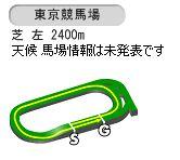 【競馬】ジャパンCの指定席ネット予約に約5万人が応募 4384席に競争率11.5倍に