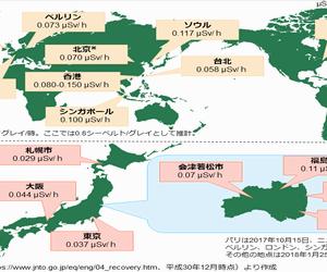 韓国の原子力発電所が日本海へ放出しているトリチウムの量