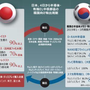 韓国で日本製品に対する不買運動および日本観光拒否の機運強まる