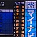 ここまで明確な消化試合を何試合も見続ける年も珍しい ~マツダ・カープ22回戦~