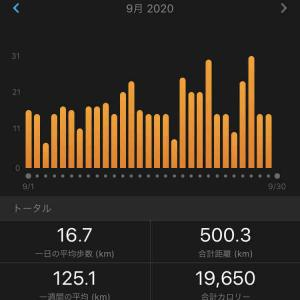 加齢臭漂う月間500km