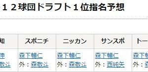 横浜DeNAのドラフト1位予想、4年連続当てたメディア0