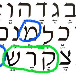 誤解した読み込み解釈によりシャバットが変更になった根拠とされている聖書箇所