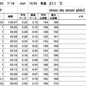 7/18(土)19(日)
