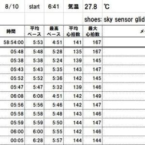 8/10(月・祝)ジョグ