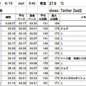 ペース走2K