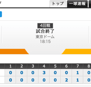 2019年日本シリーズ第4戦