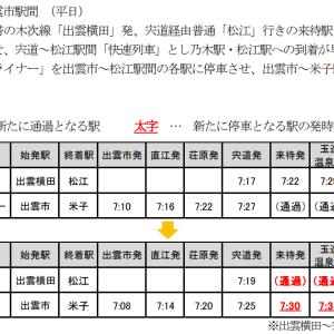 2019年3月ダイヤ改正 通勤ライナー廃止・木次線→山陰線快速誕生
