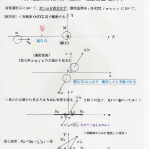 総関係理論とニュートン力学の2粒子衝突理論への疑問 JO準備論文NO.143