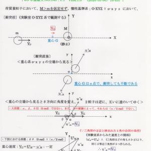 改:総関係理論とニュートン力学の2粒子衝突理論への疑問 JO準備論文NO.145