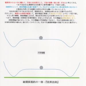 総関係理論と南部理論(自由落下の思考実験でついに完全決着) J.O準備論文NO153
