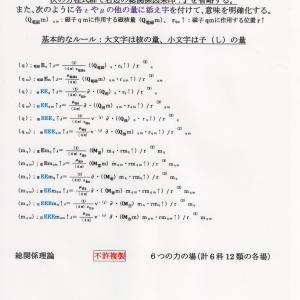 総関係理論と6つの力の場(計6科12類の各場)J.O準備論文 NO.155