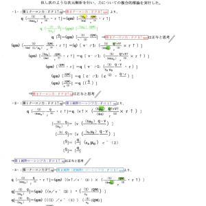 東京大学宇宙線研究所、広義の観測的宇宙論教授職請求準備論文