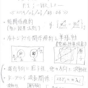 総関係理論による量子力学の理解 JO準備論文NO.128のメモ