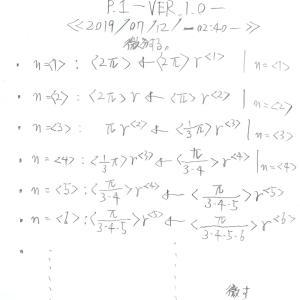 総関係理論と自然数n次元円状積分 JO準備論文NO.129のメモ P.1 -VER.1.0-