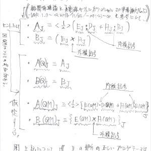 総関係理論と近似的逆電磁ベクトルポテンシャル JO準備論文NO.130 P.1-VER.1.0-