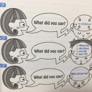 第2言語としての英語を子供がどう学ぶか。