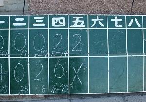 新シーズンの初戦!!