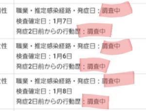 千葉県立松戸保健所管轄の感染症発生状況が「調査中」となっていることについて