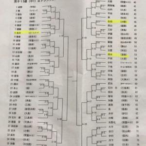 平成30年度全日本卓球選手権大会(カデットの部)愛媛県予選会