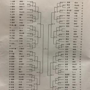 令和元年 愛媛強化選抜卓球大会
