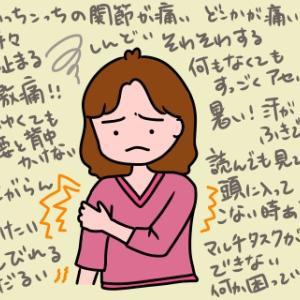 肩腕の痛みと最近の更年期症状
