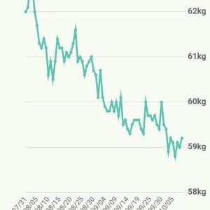 44歳ダイエット成功例・我慢なしの食べるだけで本当に痩せた?!☆