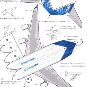 ◆ エアライングッズ・ノベルティ、その9「エアバス A380を飛ばしてみよう」(2020年6月)