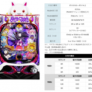 【実践報告】P劇場版まどか☆マギカ、直営店の報告まとめ!5万発グラフもあるが、前作と比べてどうなんだ!?