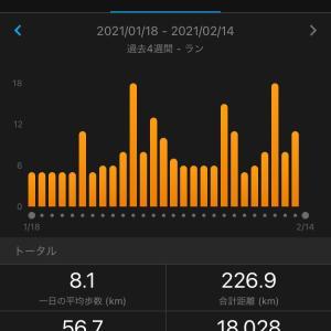 ついに途絶えた連続ジョギング記録