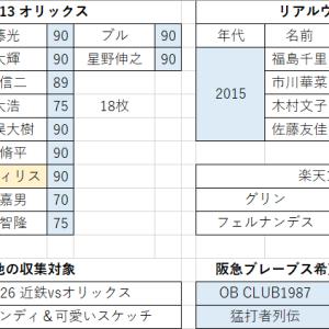 トレード希望リスト【7/7更新】