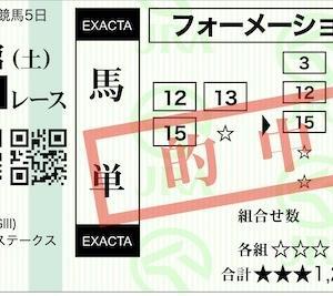 2020 函館2歳S 万券12th (192th)