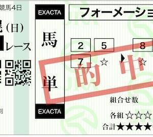 2020 ポプラ特別 万券13th (193rd)