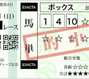 2021 弥生賞ディープインパクト記念 万券3rd (201st)