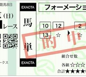 2021 青竜S(OP) 万券5th (203rd)