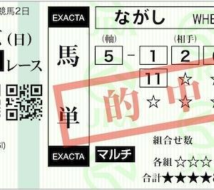 2021 安田記念 (G1) 万券6th (204th)