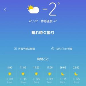 今日のソウルの天気