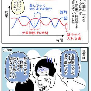 【双子出産レポ26】帝王切開術後1日目11