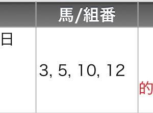 【平日臨時メニュー】2月も『月末・コロナ助け合い特別企画』実施!