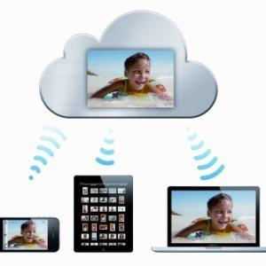 iPhoneとパソコンで簡単に同じメールが見れるiCloudメールサービス!コレが便利なんです☆