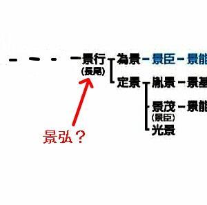 鉢形城の紹介 2 長尾氏と鉢形城歴史館