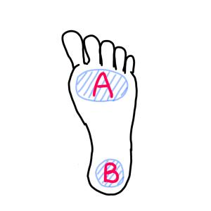 足痩せのための本気ウォーキングの方法。意識するのは足の裏!
