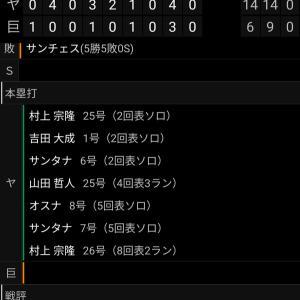 日米でホームランダービー